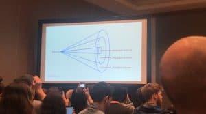 A slide showing future scenarios.